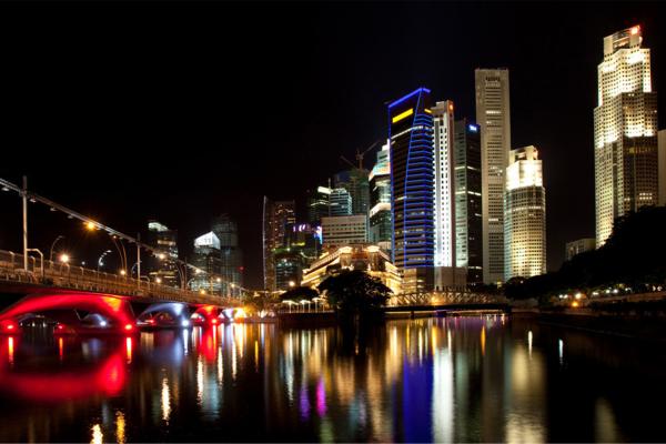 城市夜经济效果